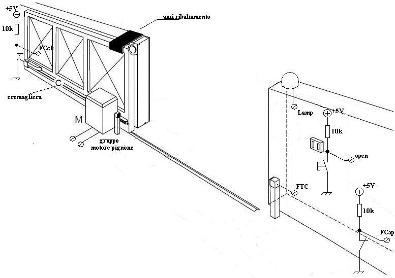 Schema Elettrico Cancello Automatico : Schema impianto cancello automatico fare di una mosca