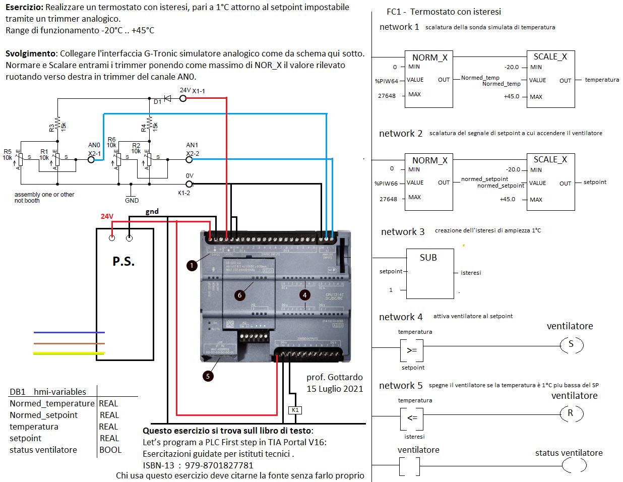 Interfaccia analogica G-Tronic collegamento al PLC