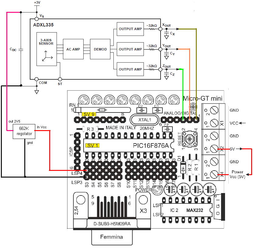 Micro-GT_mini_accelerometro