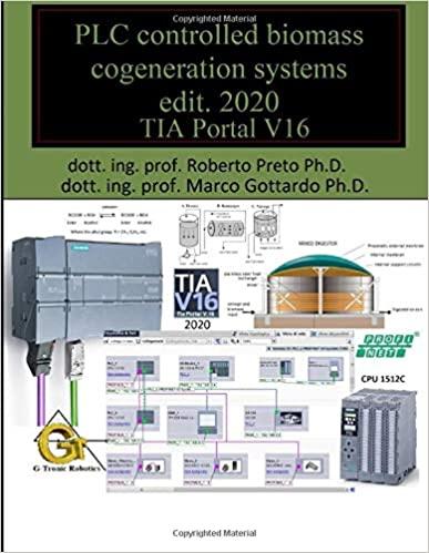 PLC controlled biomass cogenration systems ediz 2020