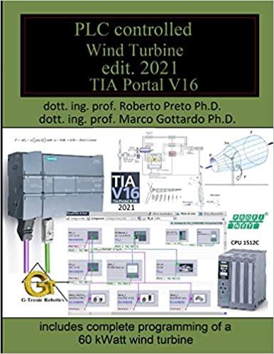 PLC controlled wind turbine