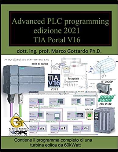 copertina advanced PLC 2021