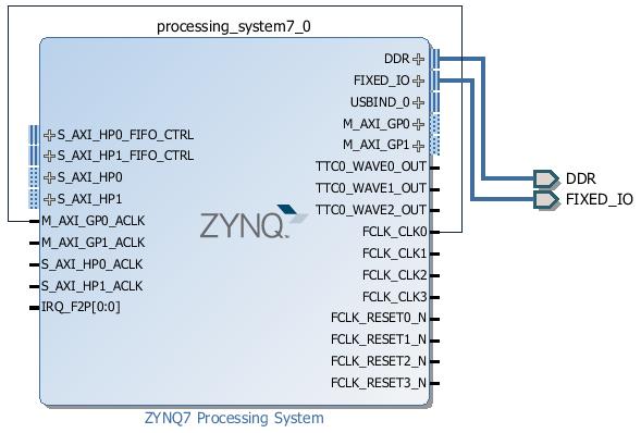 18 - zynq processor apply presets