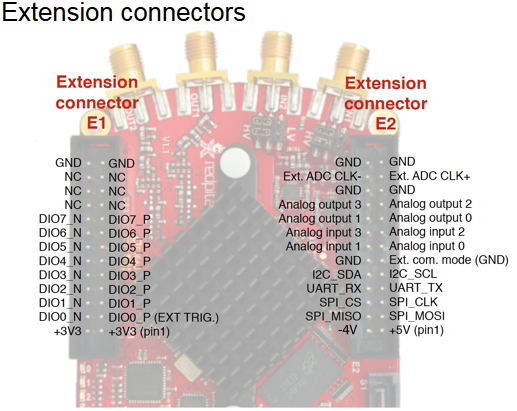 Extension connector