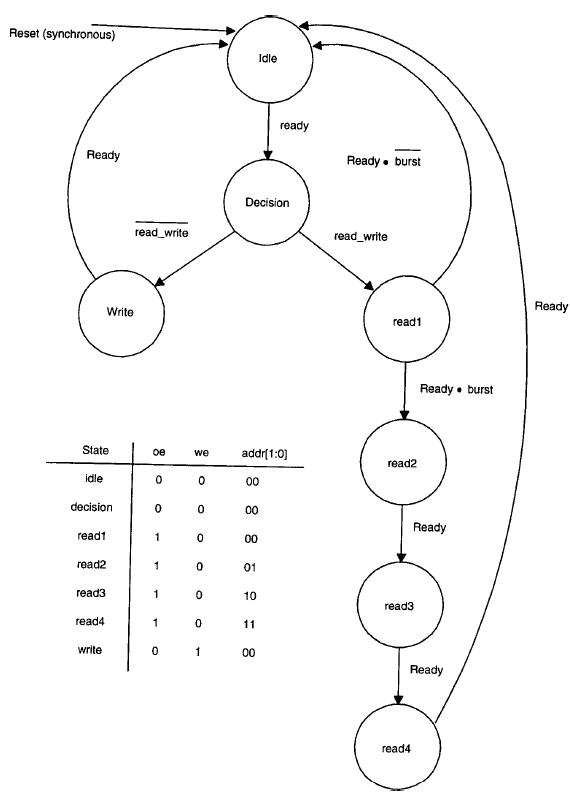 diagramma a stati2