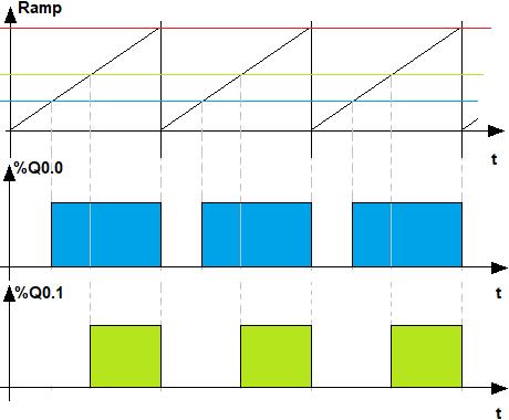 Cycle Ramp